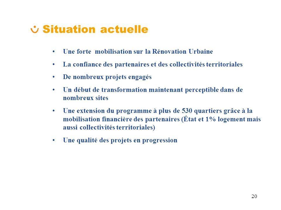 Situation actuelle Une forte mobilisation sur la Rénovation Urbaine