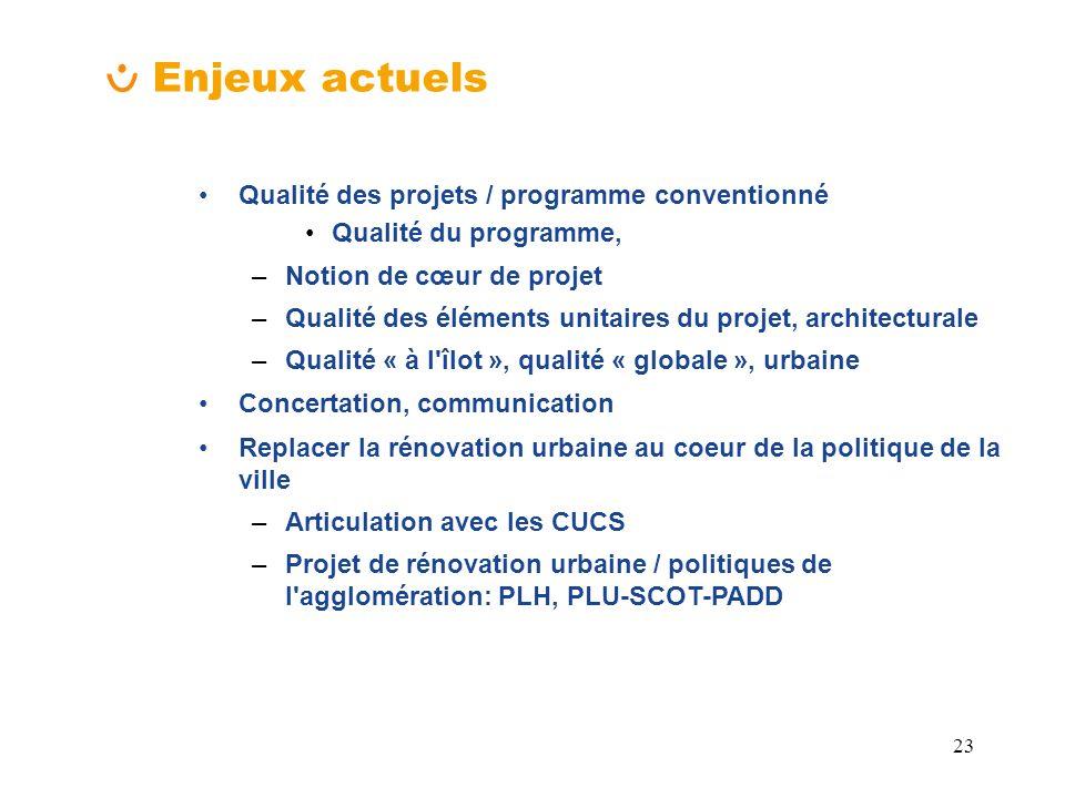 Enjeux actuels Qualité des projets / programme conventionné