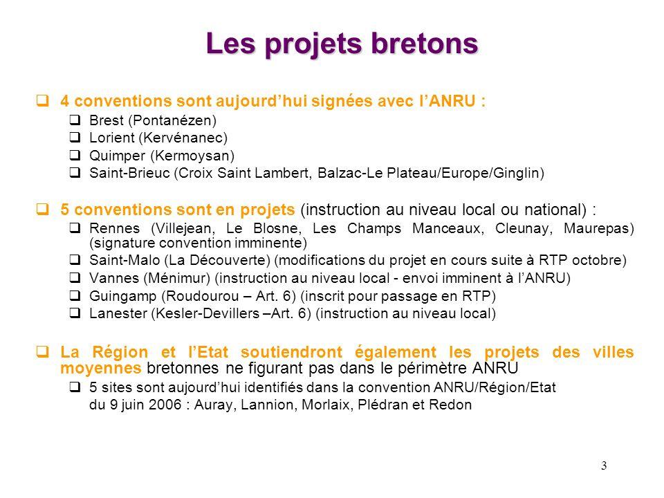 Les projets bretons 4 conventions sont aujourd'hui signées avec l'ANRU : Brest (Pontanézen) Lorient (Kervénanec)