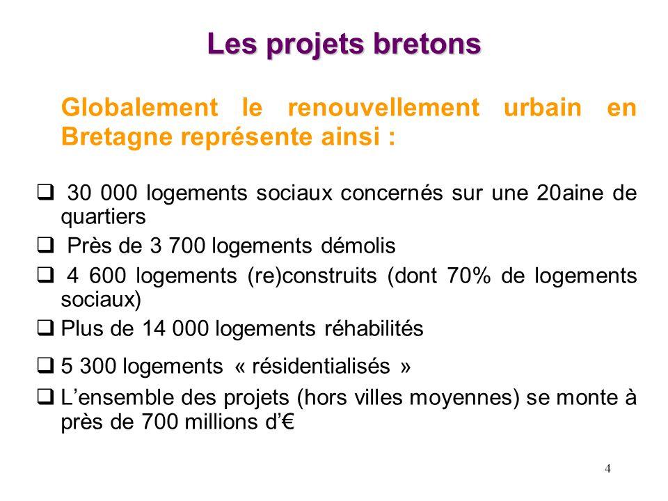 Globalement le renouvellement urbain en Bretagne représente ainsi :