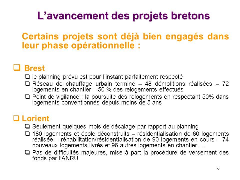 L'avancement des projets bretons