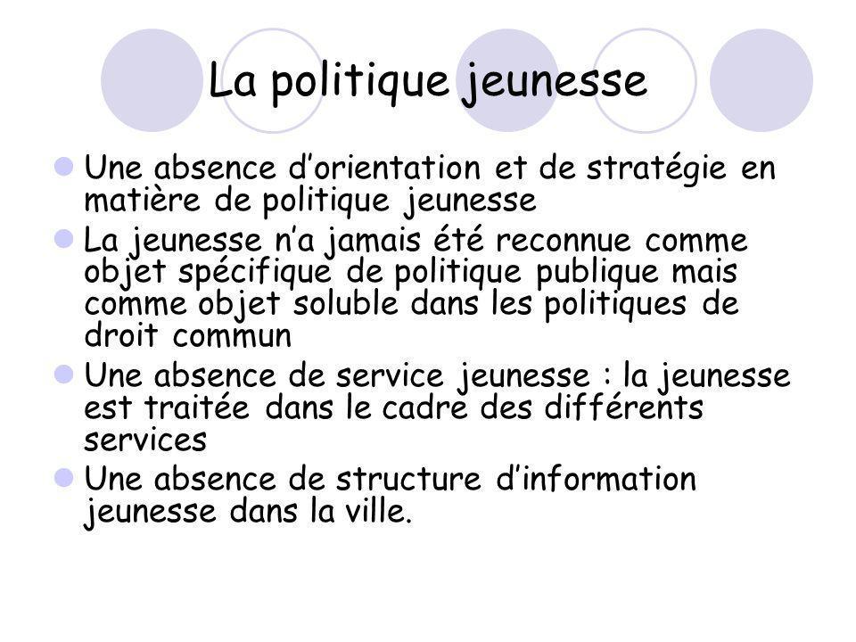 La politique jeunesse Une absence d'orientation et de stratégie en matière de politique jeunesse.