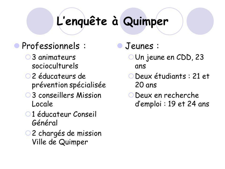 L'enquête à Quimper Professionnels : Jeunes :