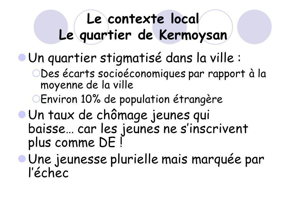 Le contexte local Le quartier de Kermoysan