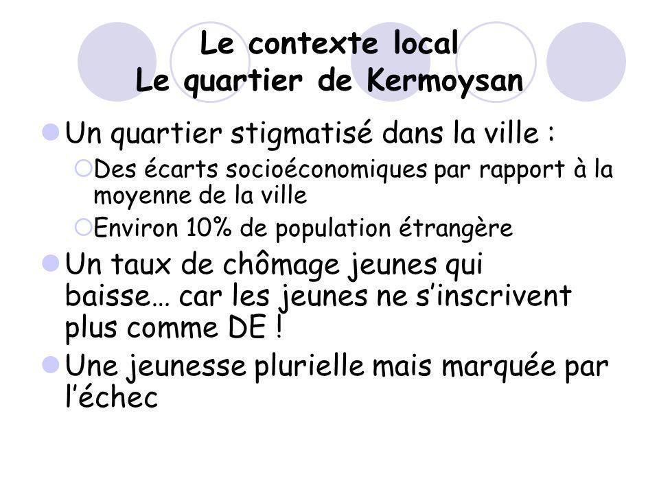 Le contexte local Le quartier de Kermoysan