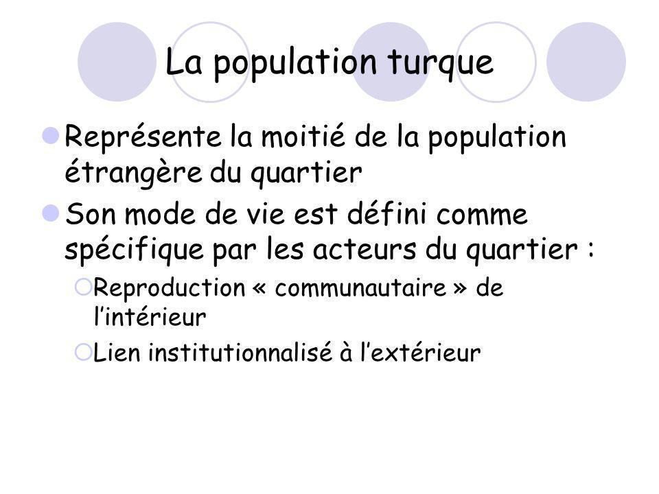 La population turque Représente la moitié de la population étrangère du quartier.
