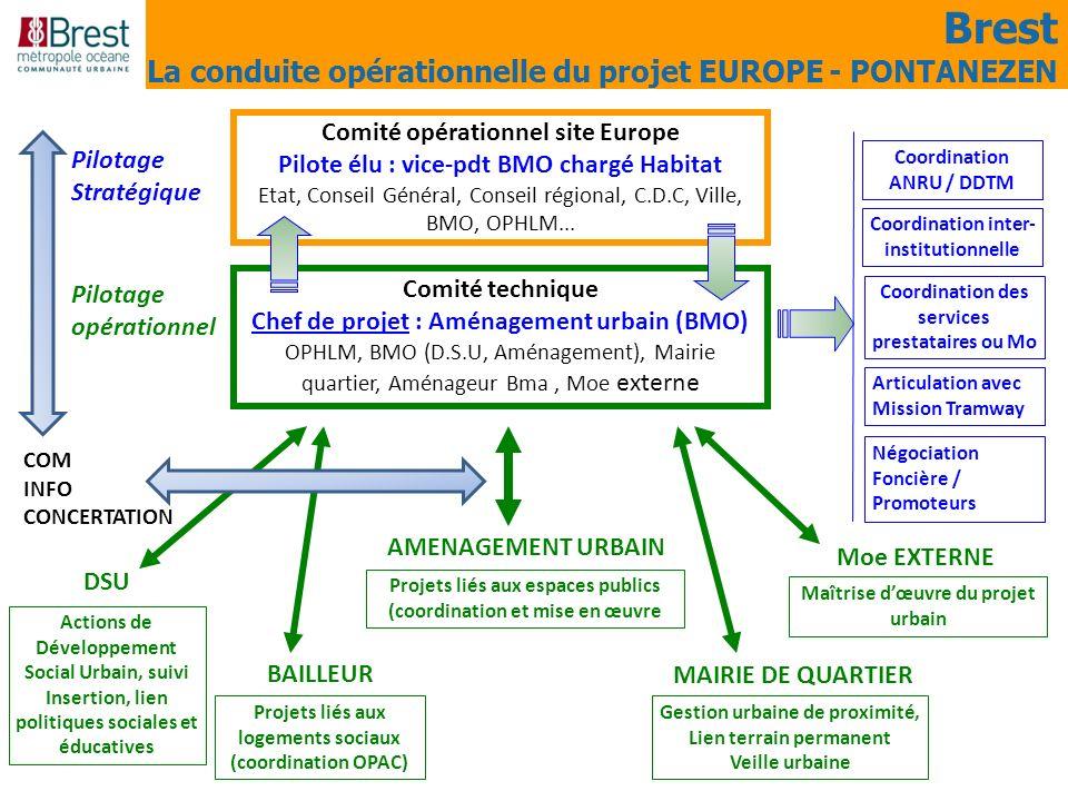 Brest La conduite opérationnelle du projet EUROPE - PONTANEZEN
