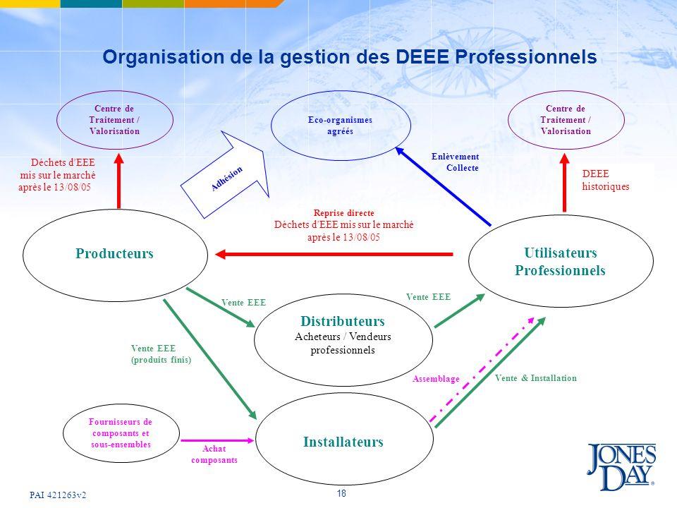 Organisation de la gestion des DEEE Professionnels