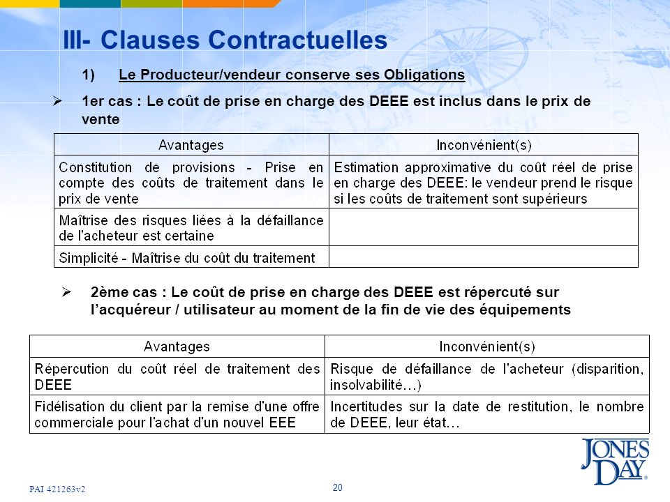 III- Clauses Contractuelles