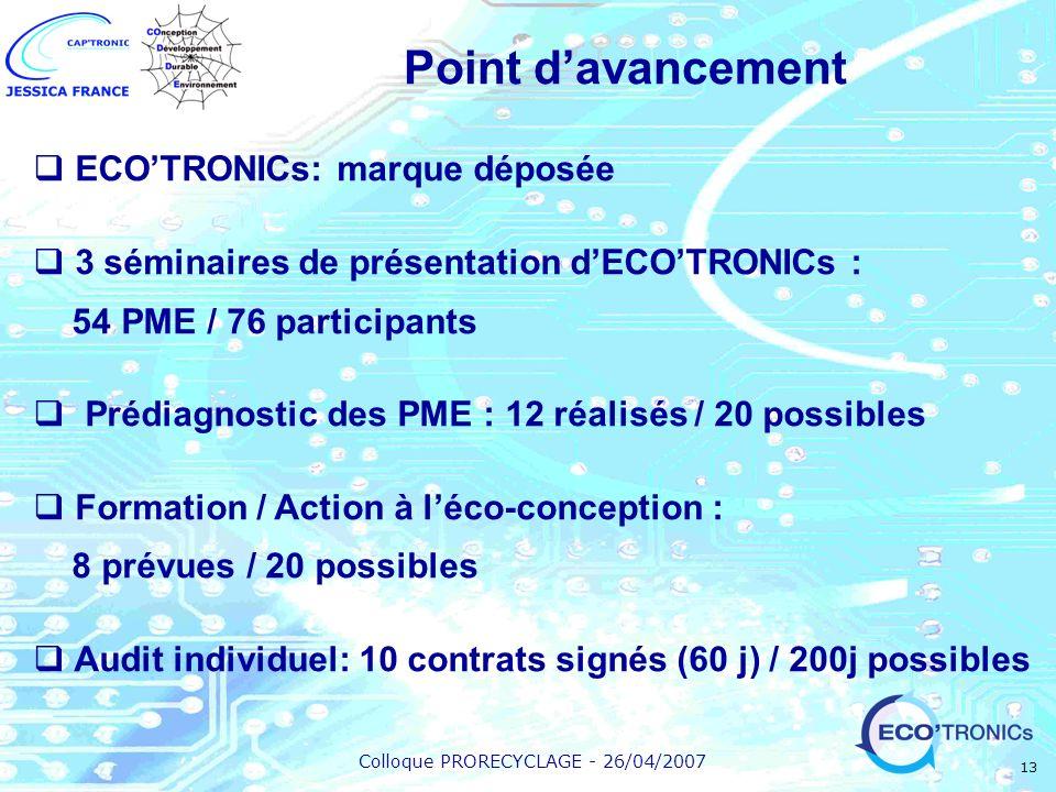 Point d'avancement ECO'TRONICs: marque déposée