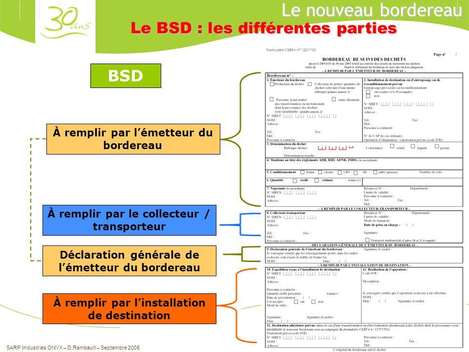 Le nouveau bordereau Le BSD : les différentes parties BSD