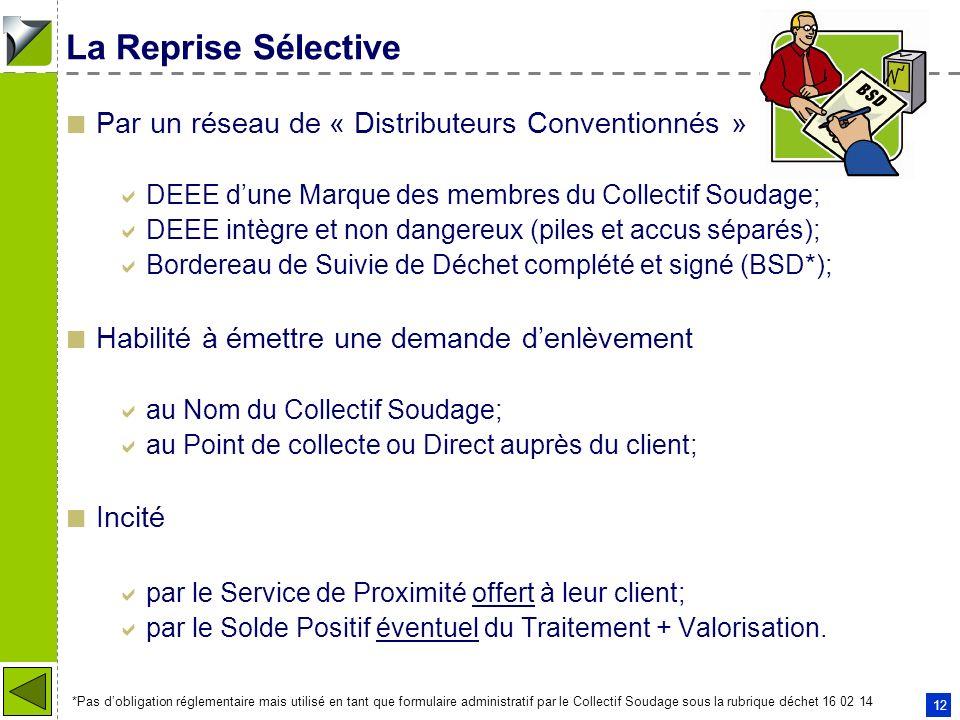 La Reprise Sélective Par un réseau de « Distributeurs Conventionnés »