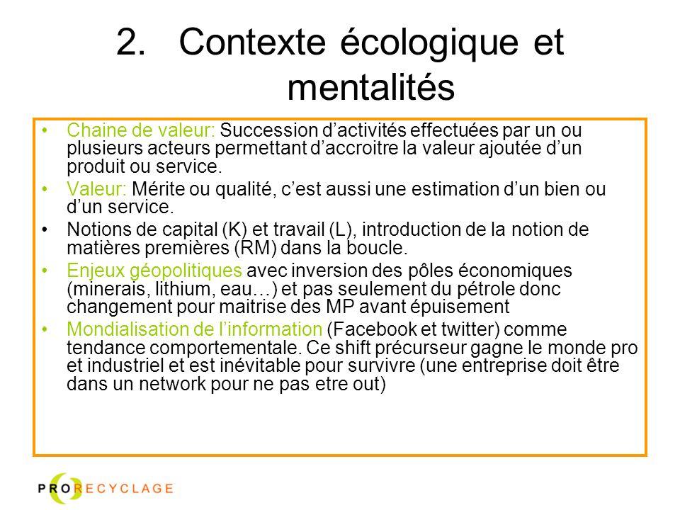 Contexte écologique et mentalités