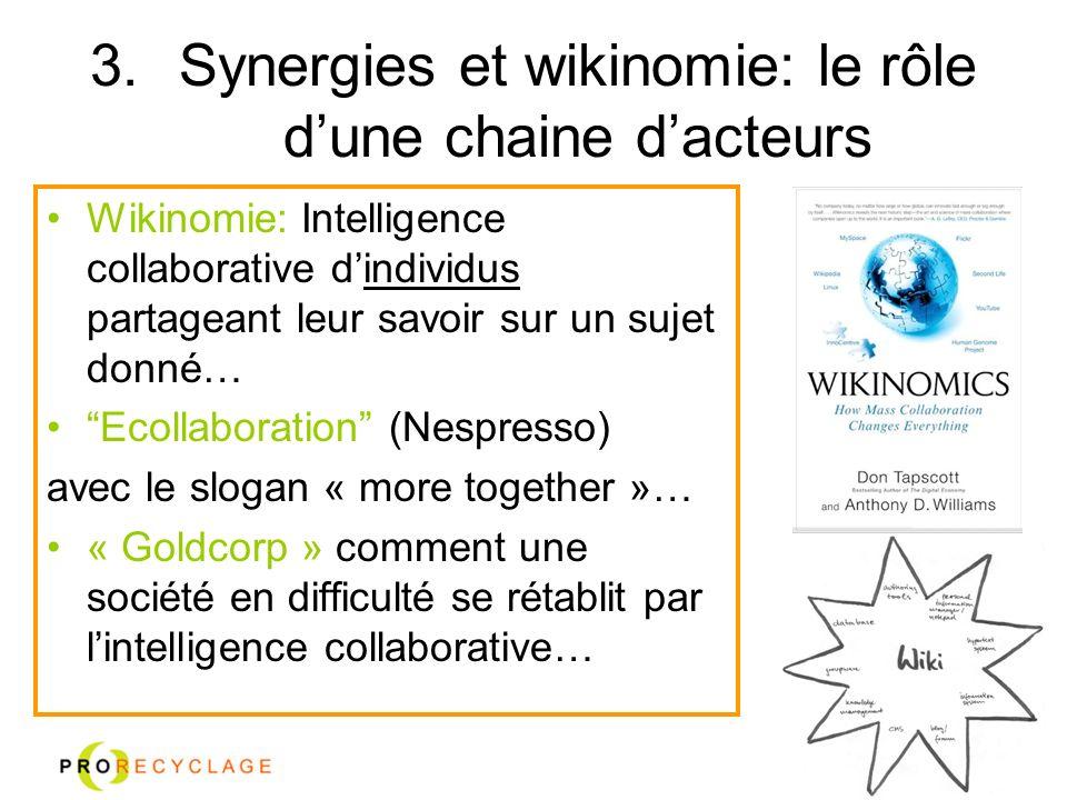 Synergies et wikinomie: le rôle d'une chaine d'acteurs