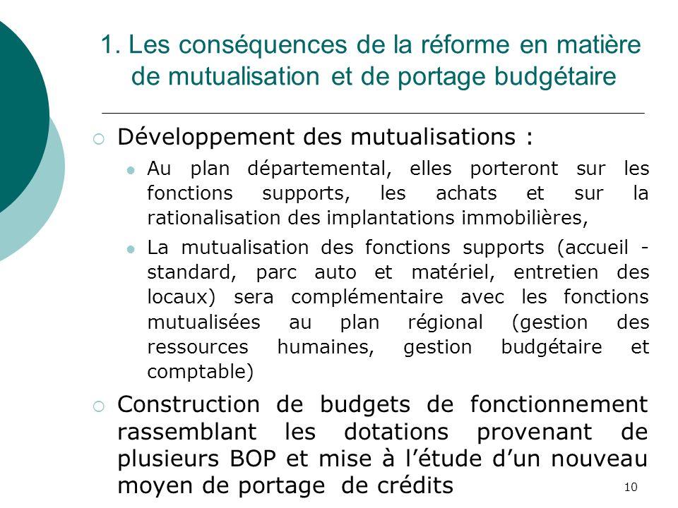 1. Les conséquences de la réforme en matière de mutualisation et de portage budgétaire