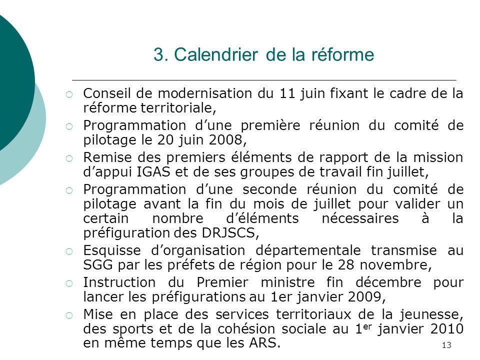 3. Calendrier de la réforme
