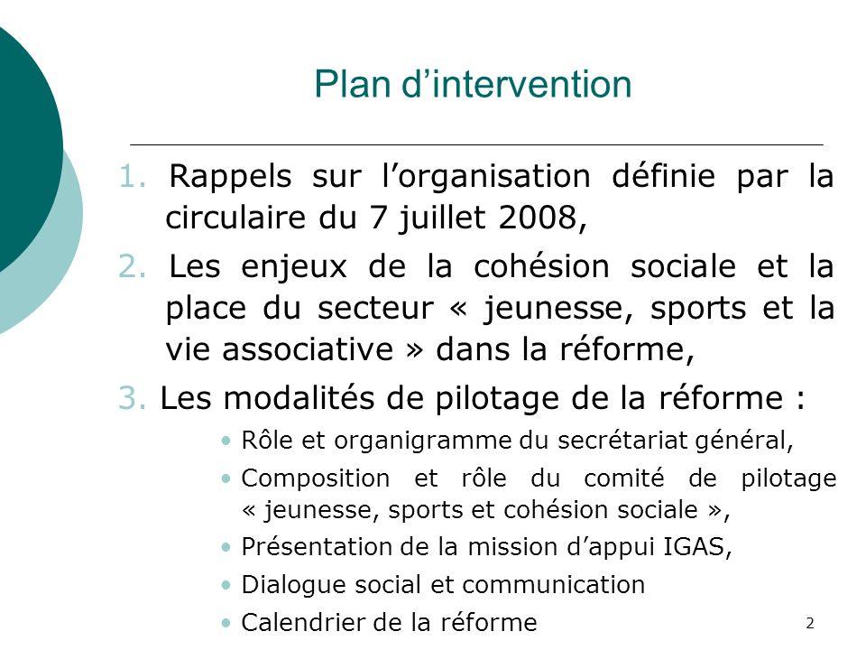 Plan d'intervention 1. Rappels sur l'organisation définie par la circulaire du 7 juillet 2008,