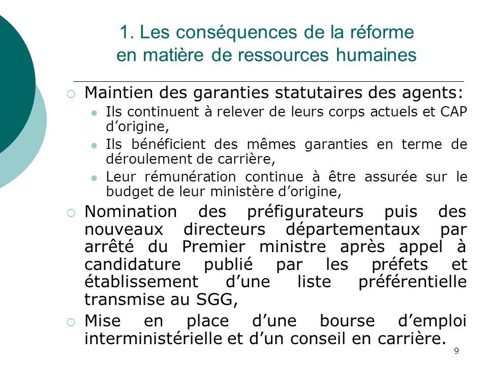 1. Les conséquences de la réforme en matière de ressources humaines
