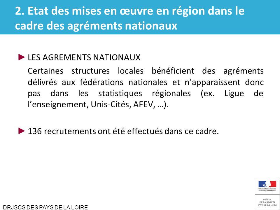 2. Etat des mises en œuvre en région dans le cadre des agréments nationaux