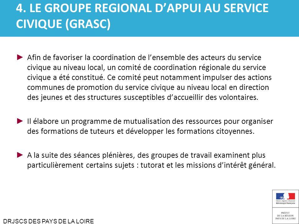 4. LE GROUPE REGIONAL D'APPUI AU SERVICE CIVIQUE (GRASC)
