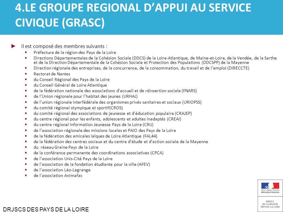4.LE GROUPE REGIONAL D'APPUI AU SERVICE CIVIQUE (GRASC)