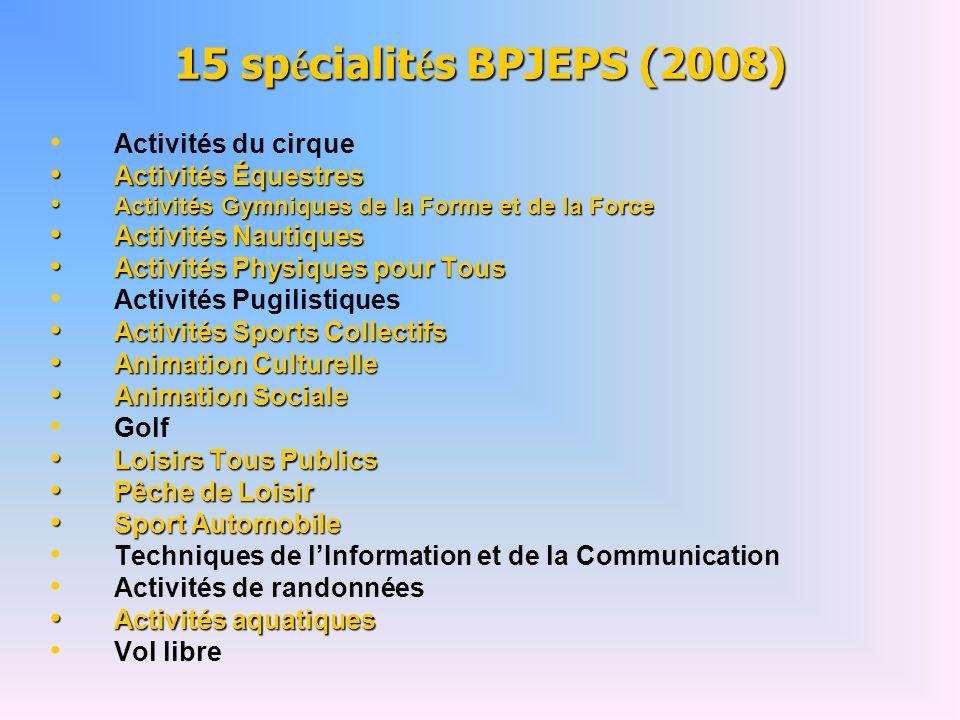 15 spécialités BPJEPS (2008) Activités du cirque Activités Équestres