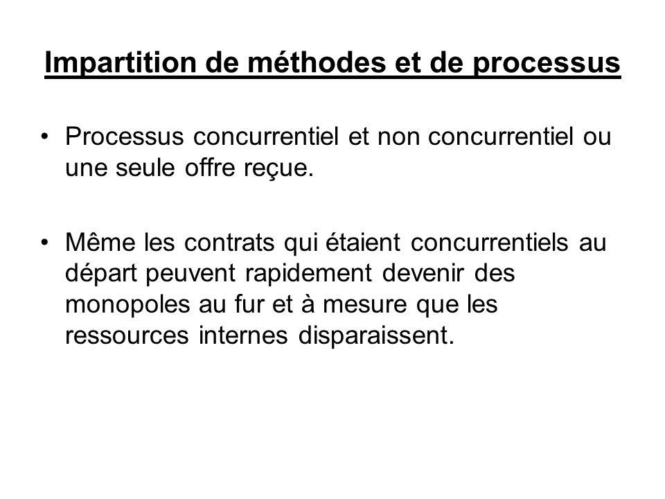 Impartition de méthodes et de processus