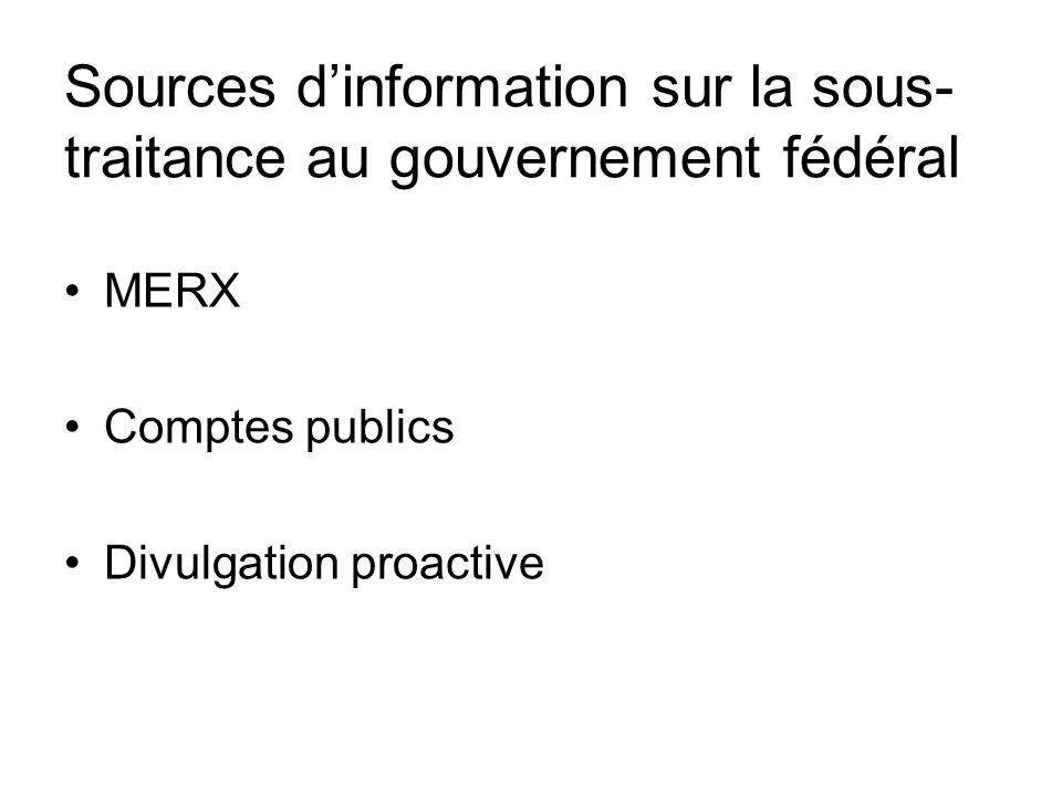 Sources d'information sur la sous-traitance au gouvernement fédéral