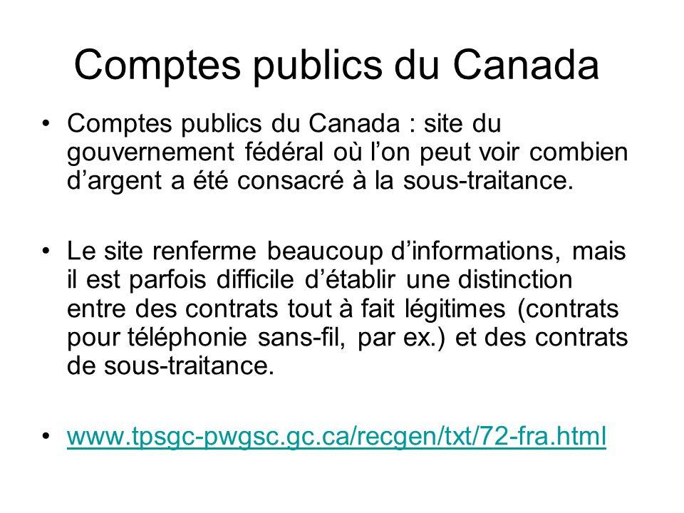 Comptes publics du Canada