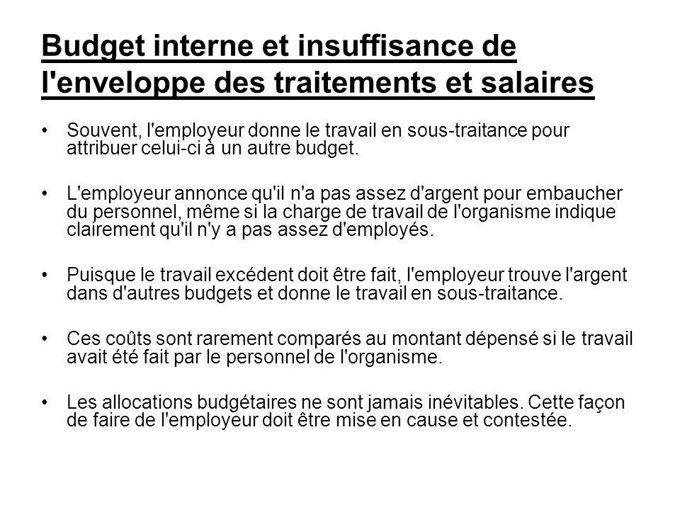 Budget interne et insuffisance de l enveloppe des traitements et salaires