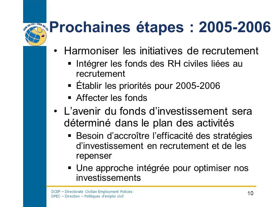 Prochaines étapes : 2005-2006 Harmoniser les initiatives de recrutement. Intégrer les fonds des RH civiles liées au recrutement.