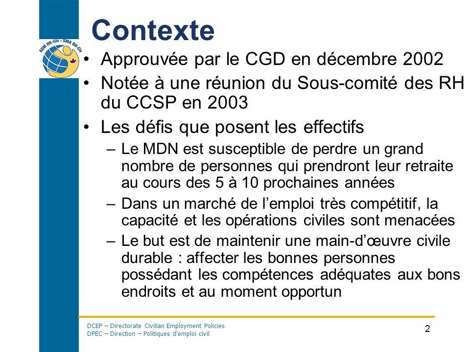 Contexte Approuvée par le CGD en décembre 2002