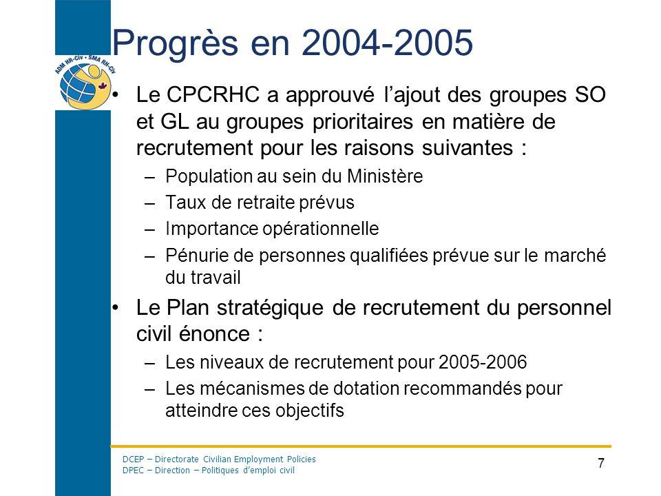 Progrès en 2004-2005 Le CPCRHC a approuvé l'ajout des groupes SO et GL au groupes prioritaires en matière de recrutement pour les raisons suivantes :