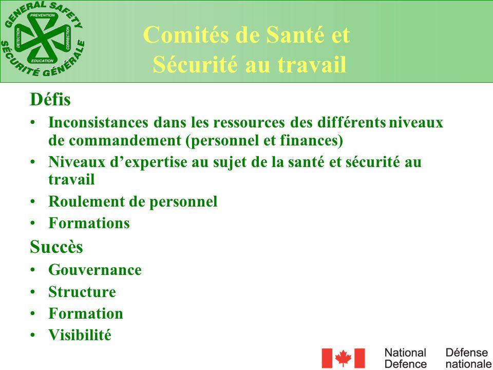 Comités de Santé et Sécurité au travail