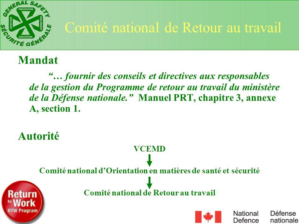 Comité national de Retour au travail