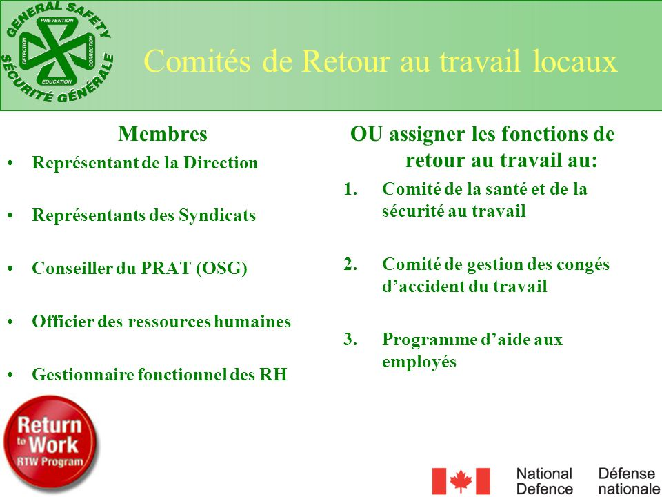 OU assigner les fonctions de retour au travail au: