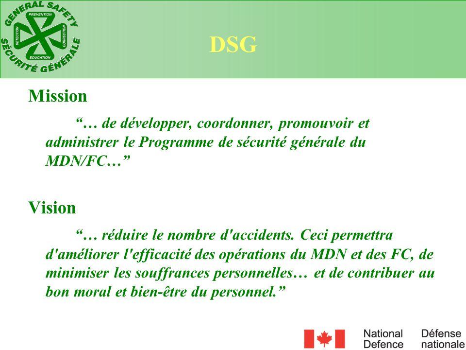 DSG Mission. … de développer, coordonner, promouvoir et administrer le Programme de sécurité générale du MDN/FC…