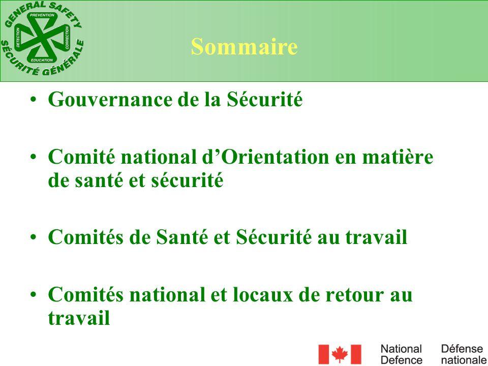 Sommaire Gouvernance de la Sécurité