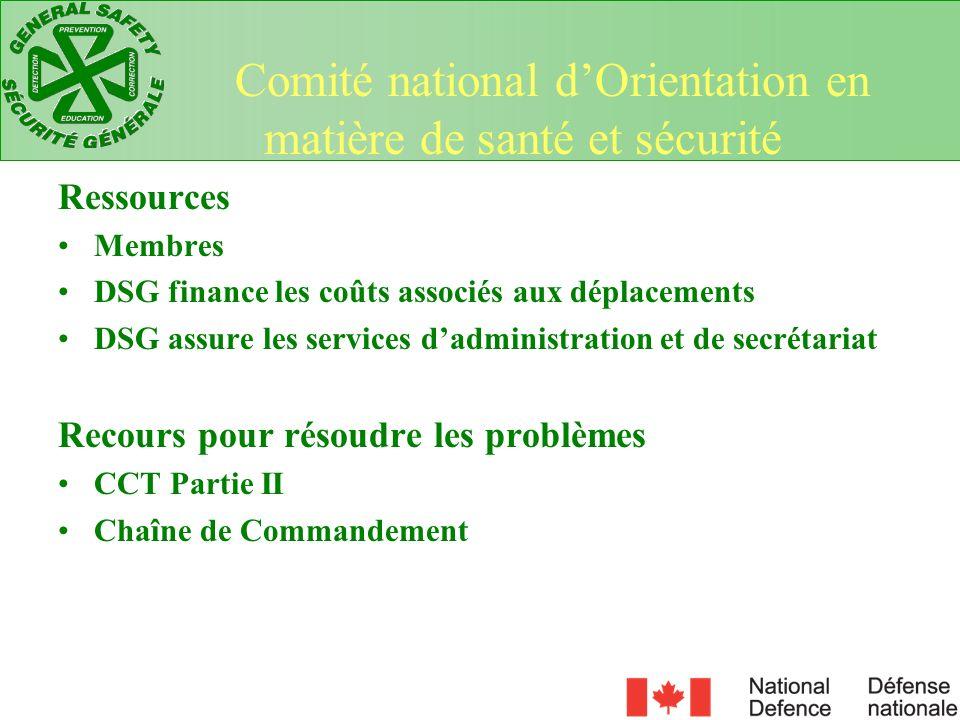 Comité national d'Orientation en matière de santé et sécurité