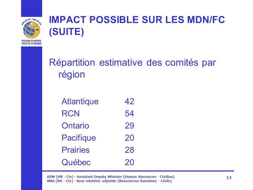 IMPACT POSSIBLE SUR LES MDN/FC (SUITE)