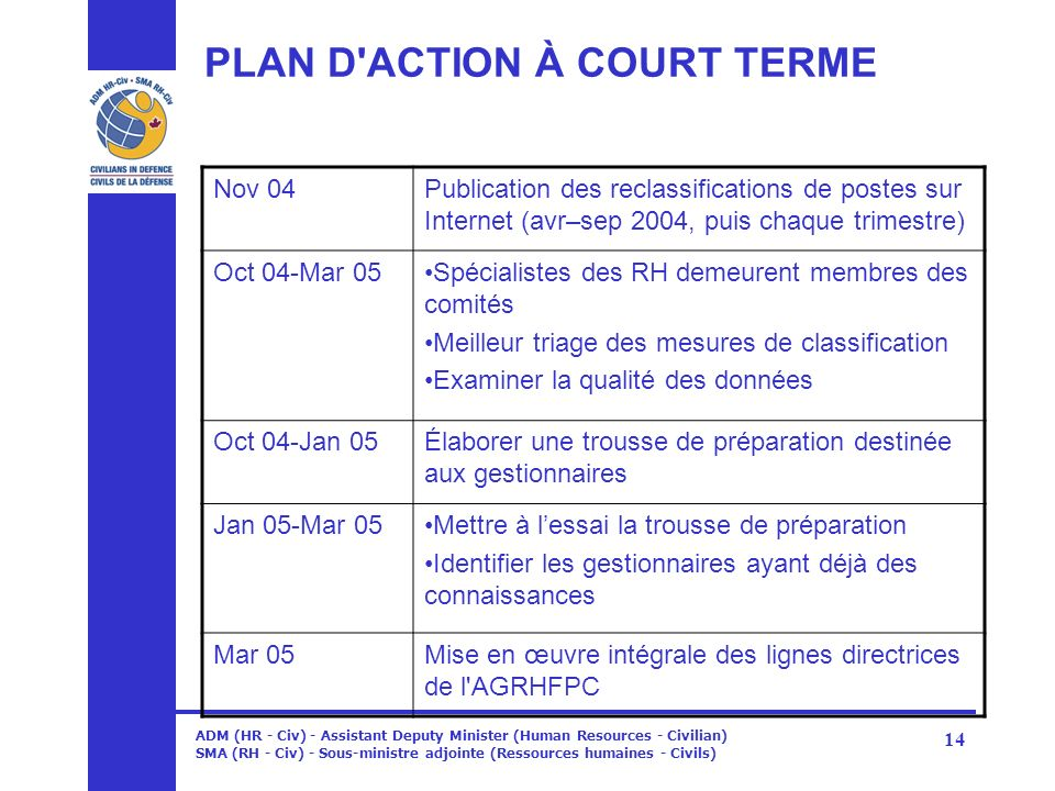PLAN D ACTION À COURT TERME