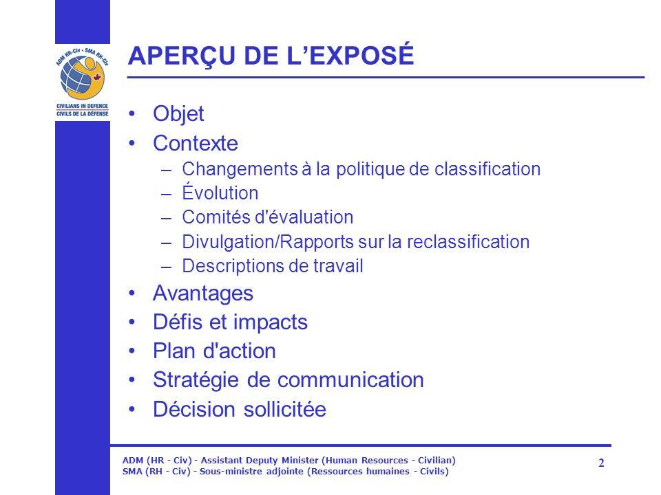 APERÇU DE L'EXPOSÉ Objet Contexte Avantages Défis et impacts