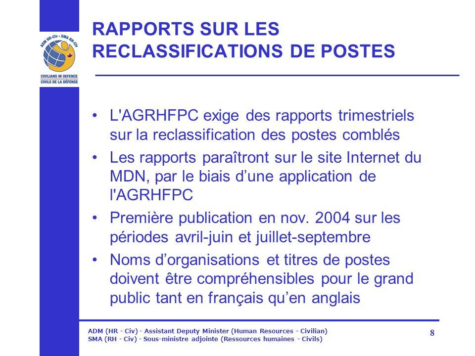 RAPPORTS SUR LES RECLASSIFICATIONS DE POSTES