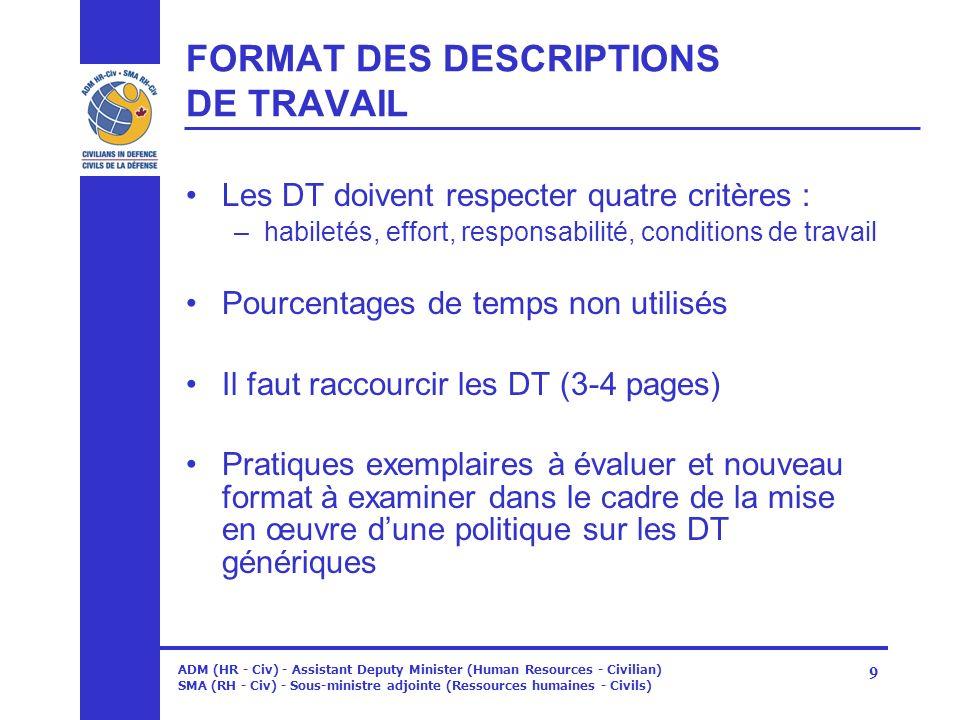 FORMAT DES DESCRIPTIONS DE TRAVAIL