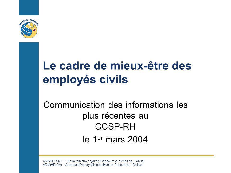Le cadre de mieux-être des employés civils