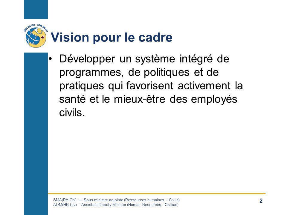Vision pour le cadre