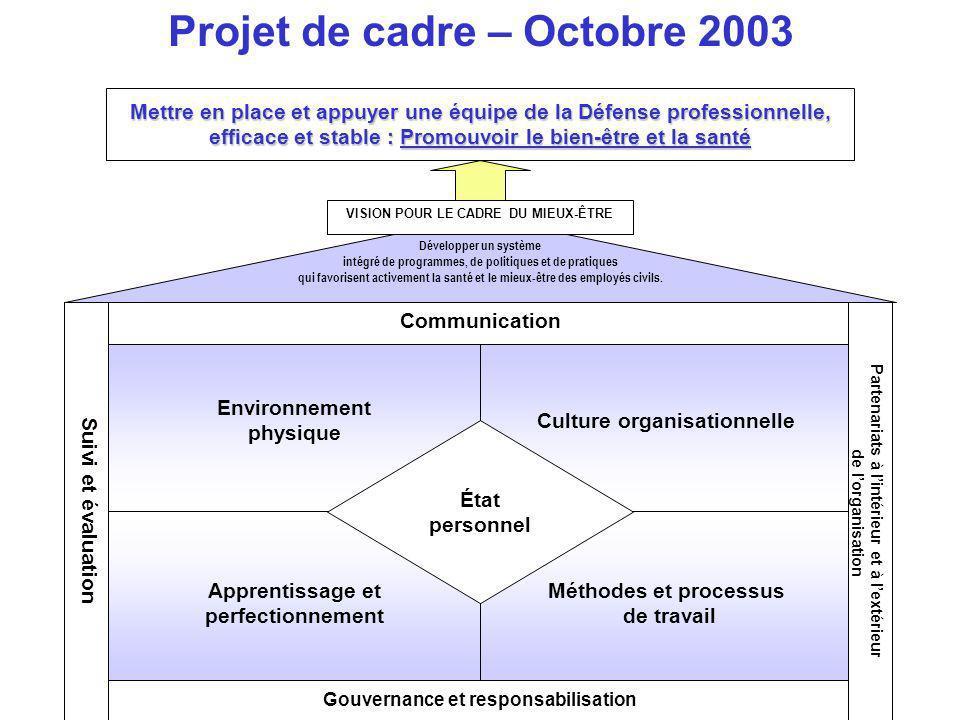 Projet de cadre – Octobre 2003
