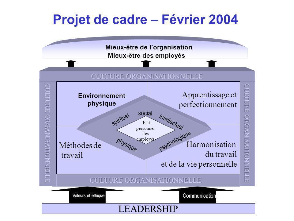 Projet de cadre – Février 2004