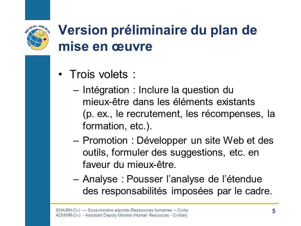 Version préliminaire du plan de mise en œuvre