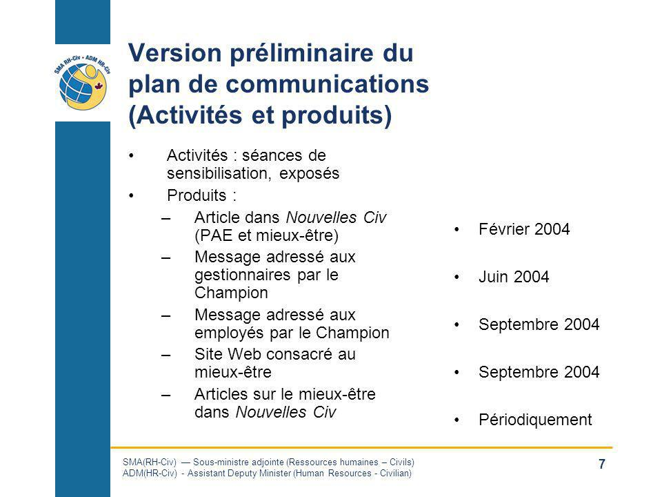 Version préliminaire du plan de communications (Activités et produits)